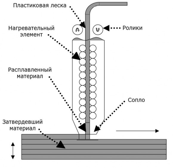 многофункциональное устройство xerox workcentre 3025bi МФУ Xerox WorkCentre 3025BI - key.ru
