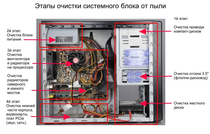 Инструкция Установки Вентилятора Hdd